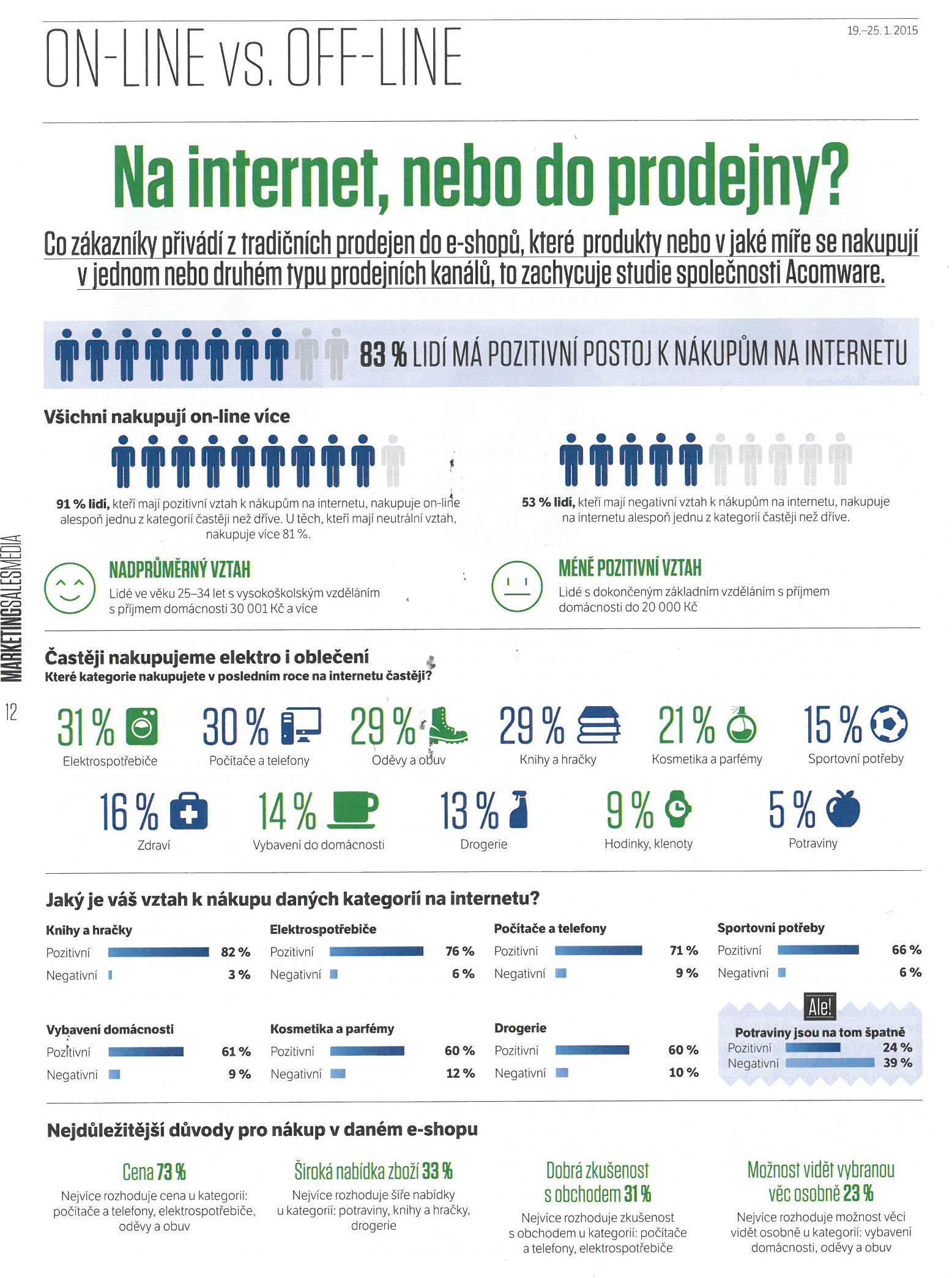 MSM-Na internet, nebo do prodejny (1)
