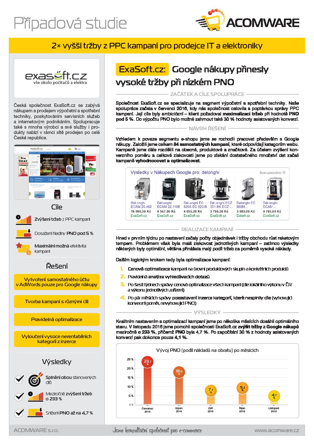 18dbd8e0a ExaSoft.cz: Google nákupy přinesly vysoké tržby při nízkém PNO ...