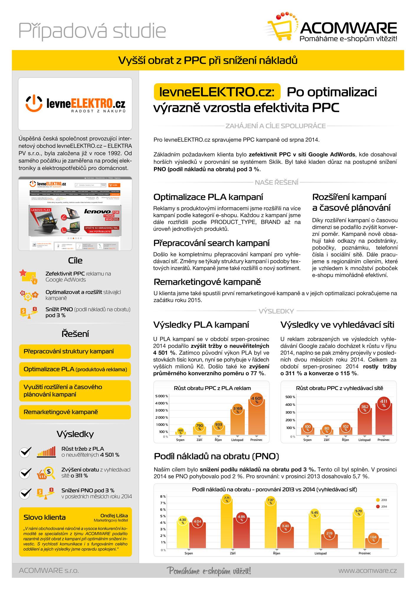 Případová studie - Case-LevneElektro-2015
