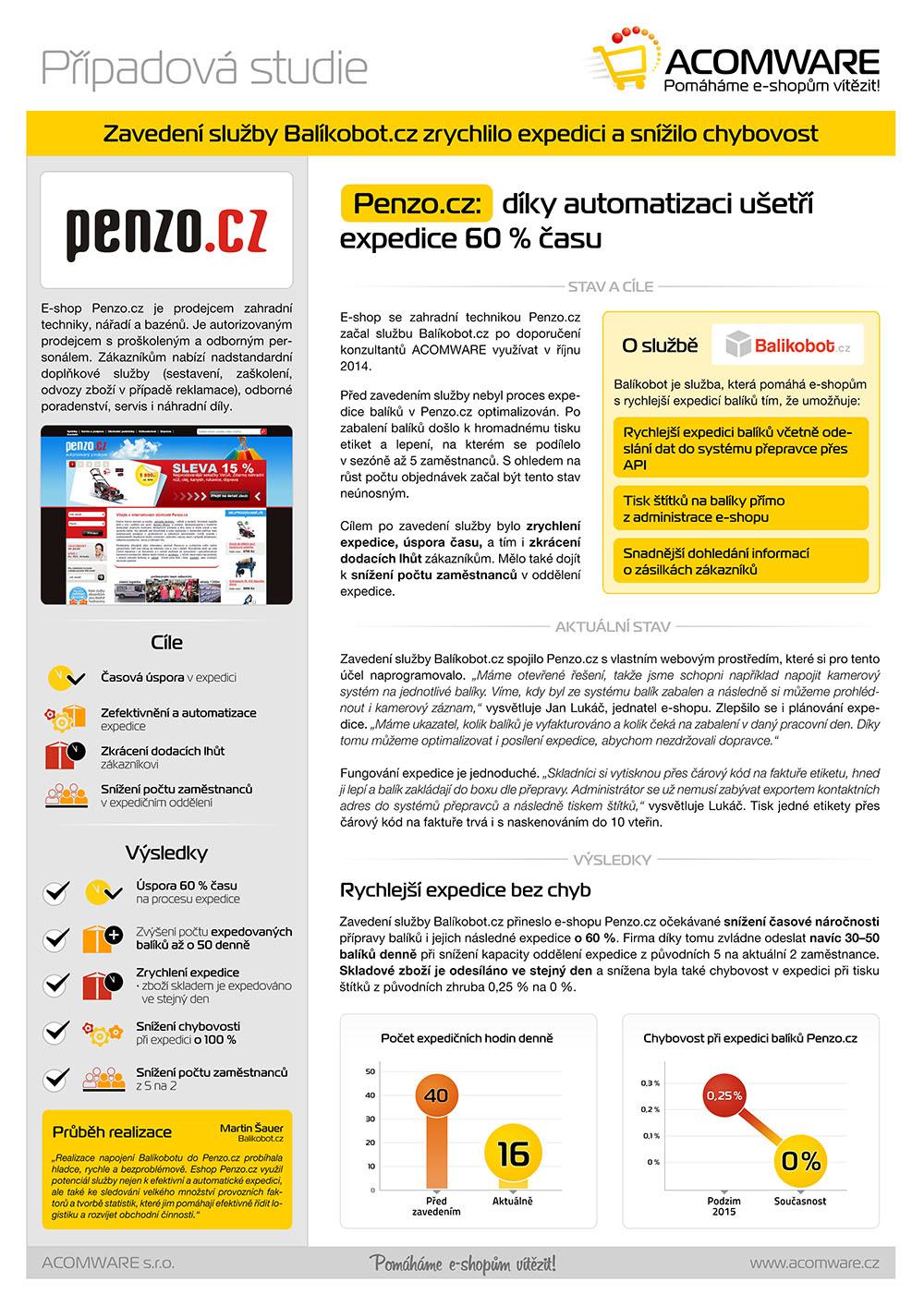 Případová studie - Case-Penzo-2015